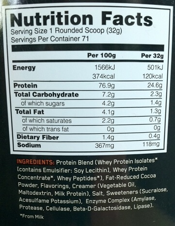 Whey Protein Inhaltsstoffe