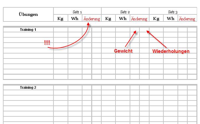 Trainingstagebuch Vorlage Grafik
