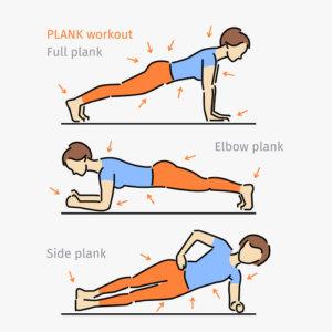 plank ausführung