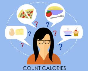 kalorien zählen kalorien pro tag