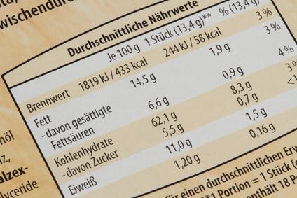 kalorien zählen nährwerte